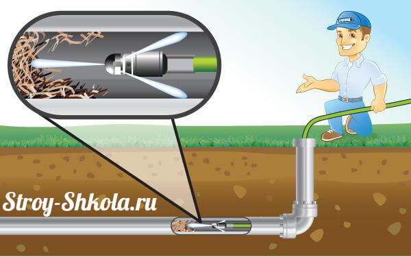 Гидродинамическая машина для чистки канализации
