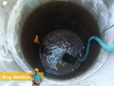 Откачка воды из колодцаОткачка воды из колодца