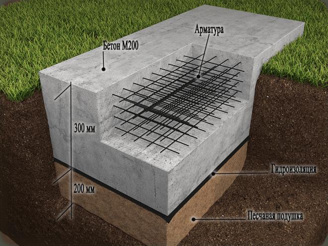 Фундамент монолитная плита вид изнутри