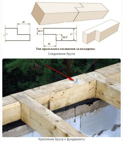 Монтаж первого венца с лагами подвального перекрытия в полбруса.