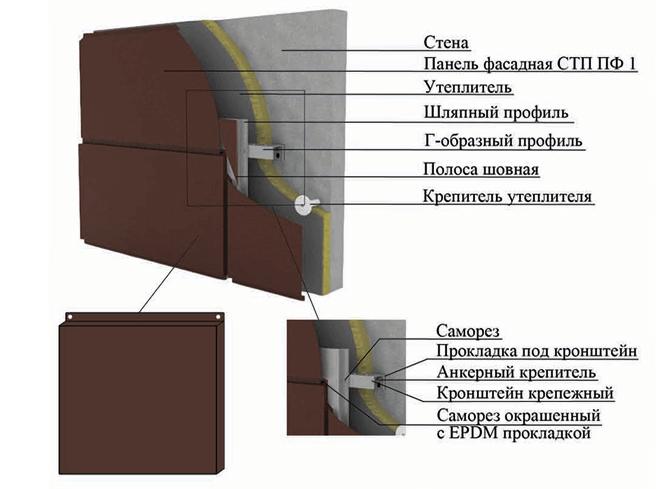 Схема монтажа металлокассет с открытым типом крепления.