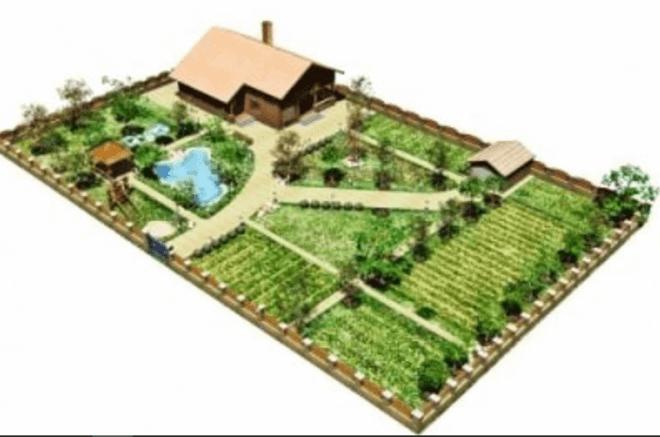 3 D план садового участка – может быть создан, как в виде эскиза вручную, так и с помощью программных продуктов