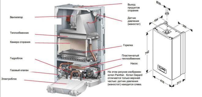 Двухконтурный газовый котел и его устройство