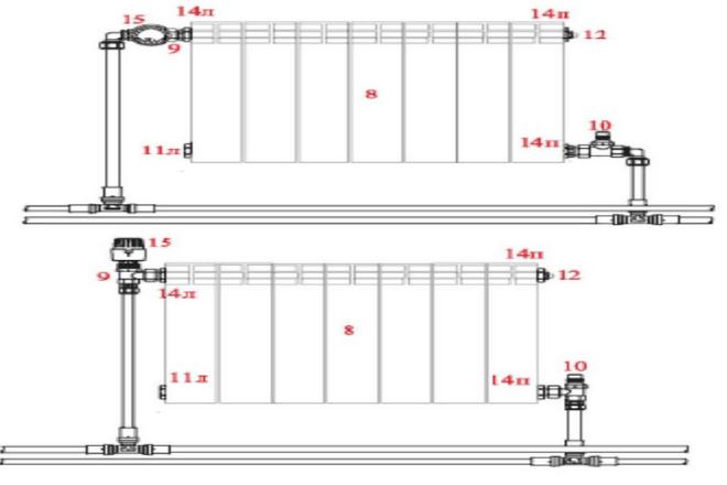 Система отопления с подключением радиаторов по диагональной схеме