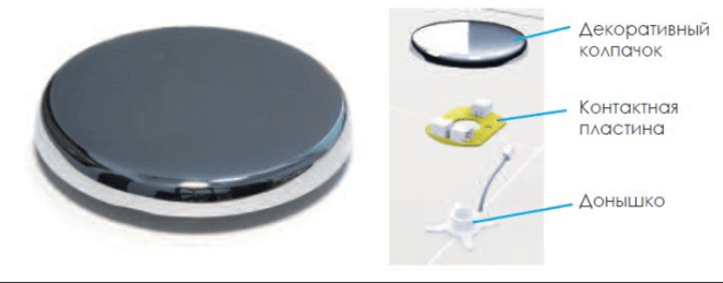 На схеме изображено устройство проводного датчика защитной системы «Аквасторож».