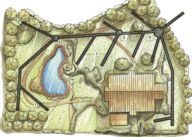 Схема дренажа подземных вод на дачном участке