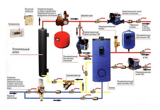 Схема подключения индукционного котла к системе отопления