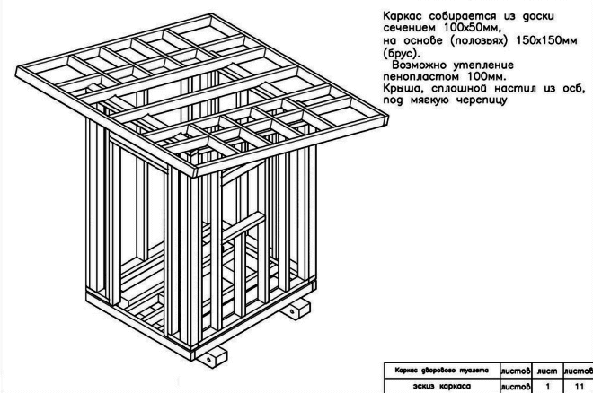 Схема каркаса туалетной кабинки из брусков