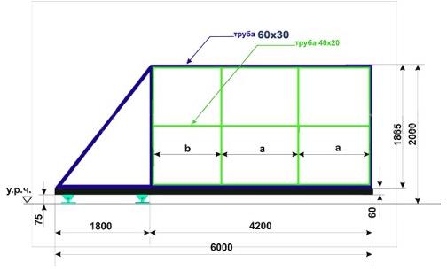 Распределение труб для изготовления каркаса
