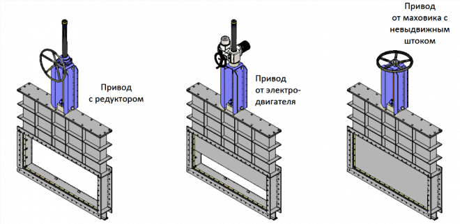 Схема привода различных задвижек