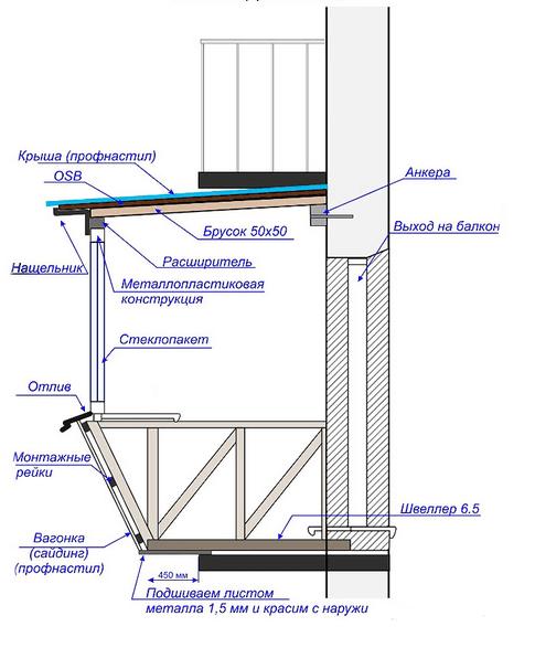 Схема каркаса балкона с выносом