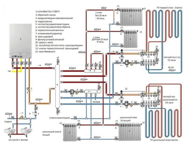 Основные элементы более сложной коллекторной автономной системы отопления
