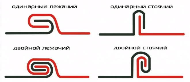Схема фальцевого замка