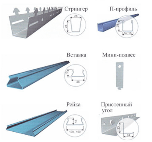 Конструктивные элементы реечных потолочных систем из алюминия