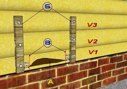 Схема установки стяжек на стены