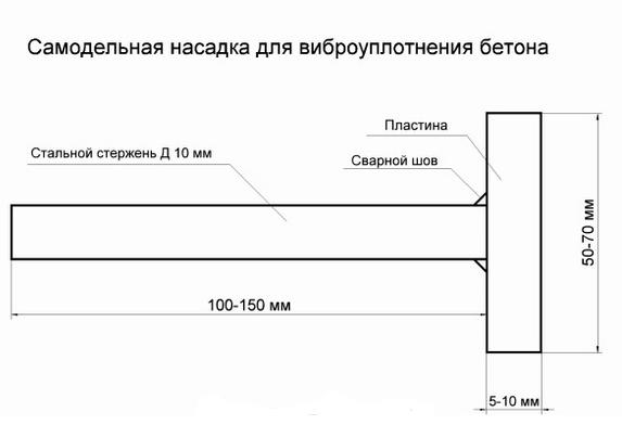 Схема изготовления самодельной насадки для виброуплотнения бетона