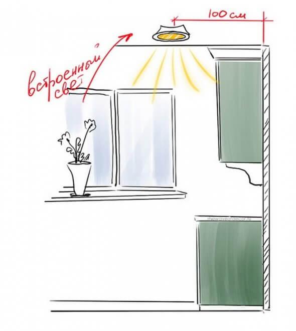 светильники или люстра для кухни потолочные подвесные