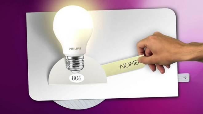 Не помешает знать, как определить световой поток лампы.