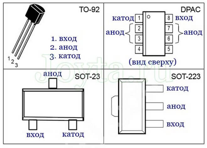 Цоколевка tl431.