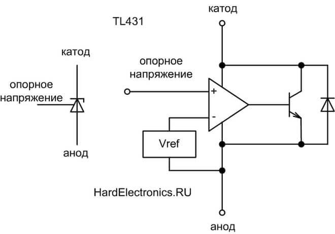 Ознакомьтесь с параметрами tl431.