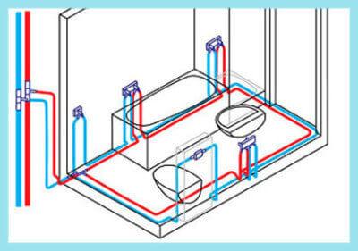 Схема монтаж полипропиленовых труб отопления своими руками