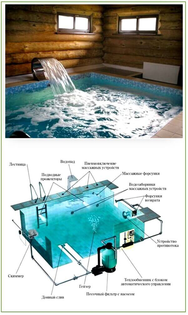 Проект бани с бассейном своими руками