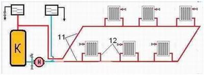Как сделать отопление в одноэтажном доме