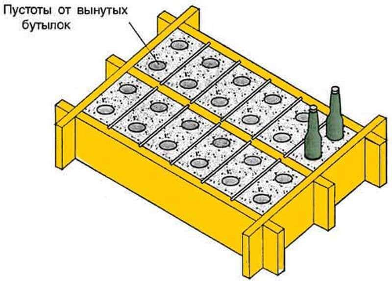 Как сделать пустотелый блок