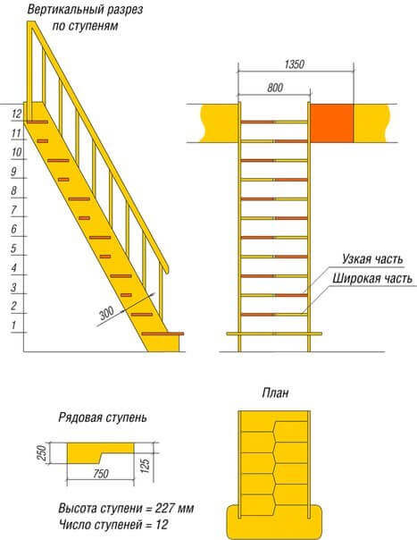 Лестница утиный шаг своими руками чертежи
